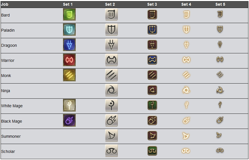 Ffxiv Common Icons Guide Part 1