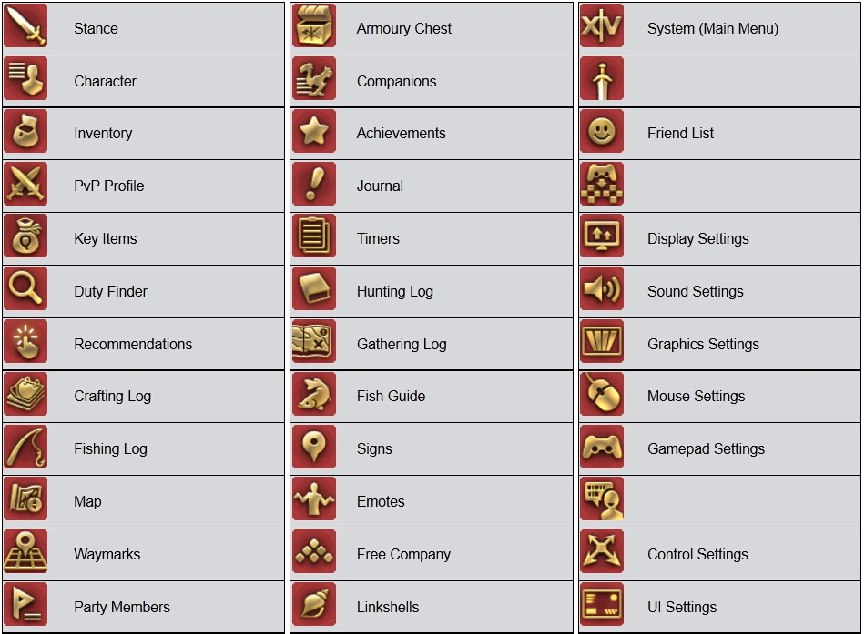 FFXIV Common Icons Guide Part 2