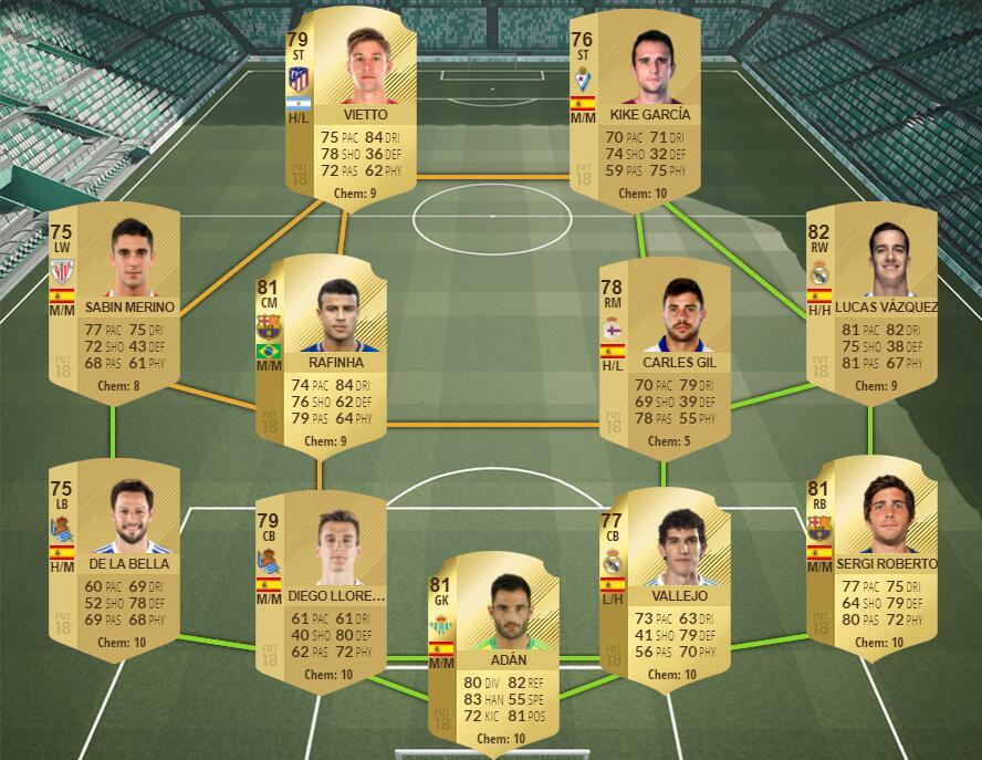 FIFA 18 Marquee Matchups