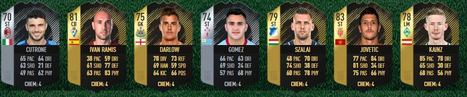 FIFA 18 TOTW 22 Predictions