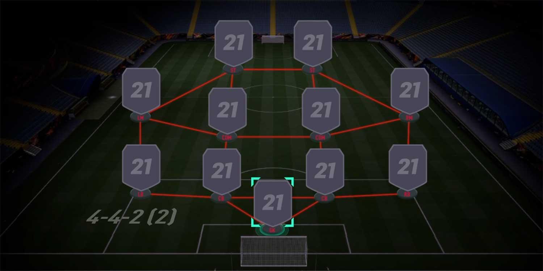 FIFA 21 The 4-4-2